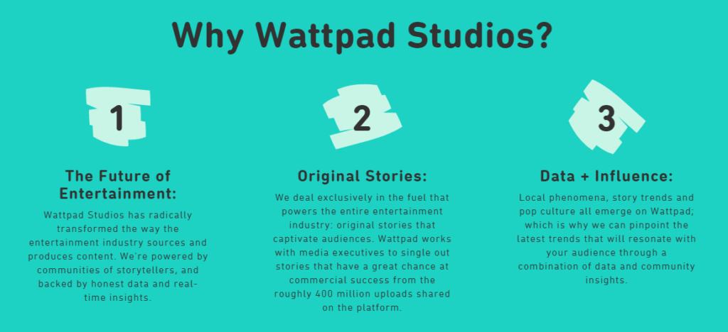 A description of Wattpad's studios biggest strength